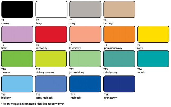 kolory tapicerki